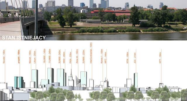 Oto panorama Warszawy na chwile obecną. Wieżowców ciągle przybywa